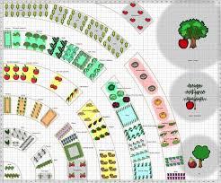 Fruit And Vegetable Garden Layout 745 Best Vegetable Garden Plans Images On Pinterest Amazing