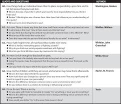 27 gifted lesson plan template application rubric related