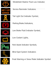lexus warning light indicators understanding the warning signs on your car u0027s dashboard display