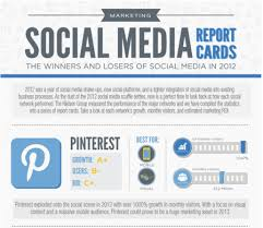 weekly social media report template top marketing news january 18 2013