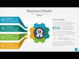 business plan powerpoint template gavea info