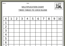 blank multiplication table 3rd grade brokeasshome com