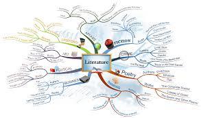 Literature Essays Examples Literary Essays Examples