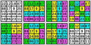 magic square wikipedia