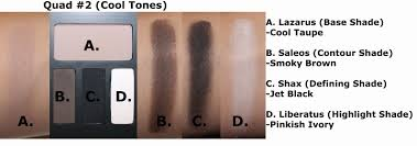 kat von d shade light eye contour quad eyeshadow palettes kat von d shade light eye contour palette