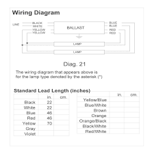 trailer wiring diagram au wiring diagram simonand
