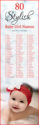 best 25 girls names and meanings ideas on pinterest names with