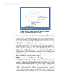 chapter 4 building design considerations airport parking page 30