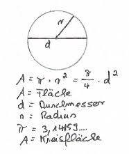kreisfläche rechner kreisfläche berechnen