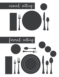 Formal Table Setting Entertaining Tips Setting A Proper Table Sincerely Sara D Click