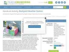 Backyard Weather Weather Instruments Lesson Plans U0026 Worksheets Reviewed By Teachers