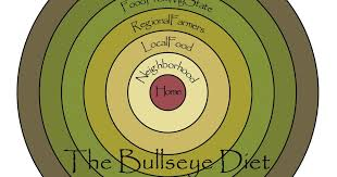 Seeking Bullseye Powering Growing Our Own And More On The Bullseye Diet
