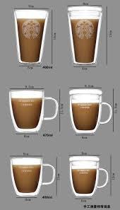 Types Of Coffee Mugs Different Coffee Mugs Aent Us