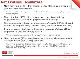 corporate gift giving study results