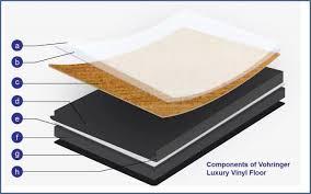 vohringer vinyl flooring singapore herf resilient floor