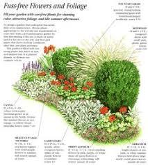 front yard perennial gardens google search gardening faves
