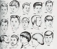 put your on a haircut creative nonfiction prompt write an essay about the care whether