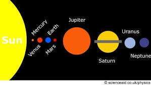 the solar system what is it big bang theory future scienceaid