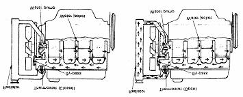 perbaikan sistem pendingin dan komponen komponennya pdf