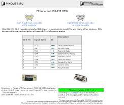 wiring diagram 9 pin serial port wiring diagram 9 pin serial