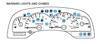 ford focus light on dashboard ford windstar bulb warning light questions answers with