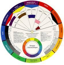 choisir la couleur de sa cuisine inspirant choisir les couleurs de sa cuisine id es design salle