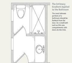 design a bathroom floor plan bathroom layouts that work homebuilding