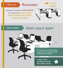 Office Space Design Tool Transforming Office Space With Eq U2022 Six Seconds