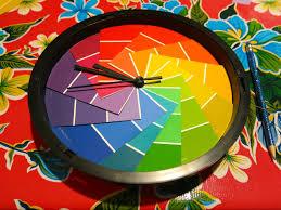 Color Wheel Home Decor Interior Design Interior Paint Color Wheel Home Design Planning