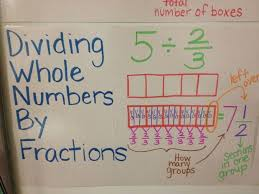 dividing a whole number by a fraction divide fractions and whole numbers smore