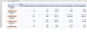 cracking the periodic table code worksheet answers excel vba code for creating pivot table stack overflow