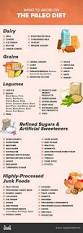 pin by leticia smith on diet pinterest paleo meals meals and