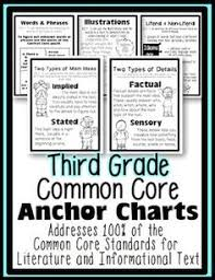 third grade goals skill sheet 3rd grade common core standards