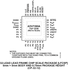 adv7280a datasheet and product info analog devices