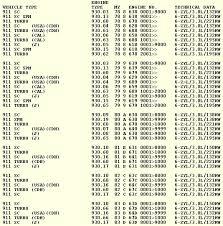 porsche 911 engine number mystery motor pelican parts technical bbs