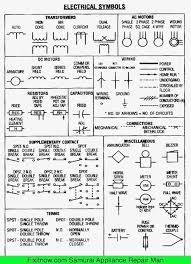 wiring diagram key wiring diagrams schematics