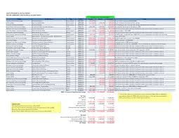 House Renovation Budget Spreadsheet by House Construction House Construction Budget Xls