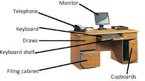 Office Desk Parts Computer Desk Parts