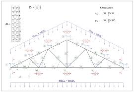 truss design page 3 the garage journal board