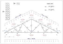 truss design page 3 the garage journal board
