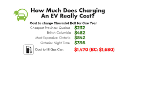 price of lexus suv in canada how much does it really cost to charge that electric vehicle