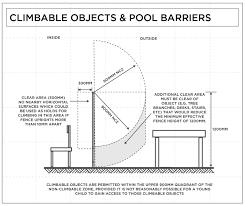 swimming pool fencing regulations qld u2022 swimming pools
