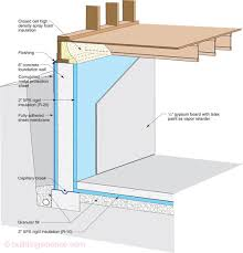 Insulation R Value For Basement Walls by Etw Foundation Insulated Concrete Forms Icf 2