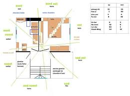 chambre bébé feng shui feng shui position lit design d intérieur