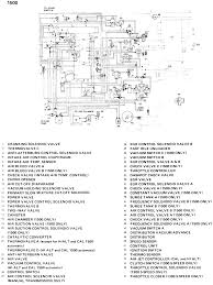 repair guides vacuum diagrams vacuum diagrams autozone com