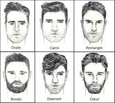 trouver sa coupe de cheveux homme coupe de cheveux homme comment choisir selon la forme de votre