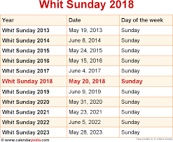Whit When Is Whit Sunday 2018 2019 Dates Of Whit Sunday