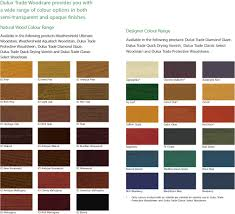 fresh dulux weathershield exterior paint colours architecture nice