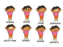 Dora The Explorer Meme - dora the explorer styles meme by anthony60617 on deviantart