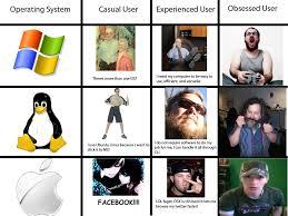 Windows Vs Mac Meme - windows vs mac vs linux それぞれが比較されている画像を集めてみた